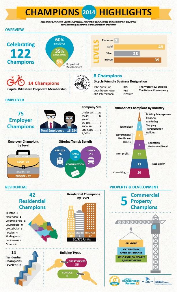 Champions 2014 Infographic