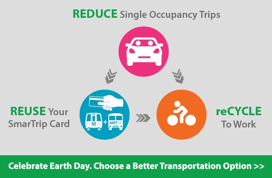 Earth Day 2015 - Reduce, Reuse, Recycle