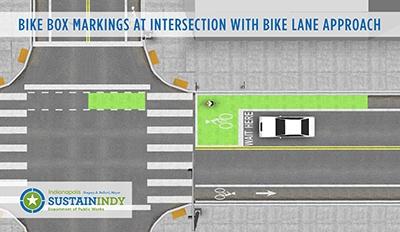 Bike Box, Bike Lane