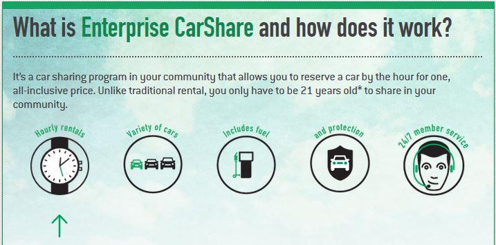 Enterprise CarShare Services