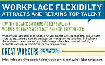 Infographic Image, workplace flexibility, flexible work schedule
