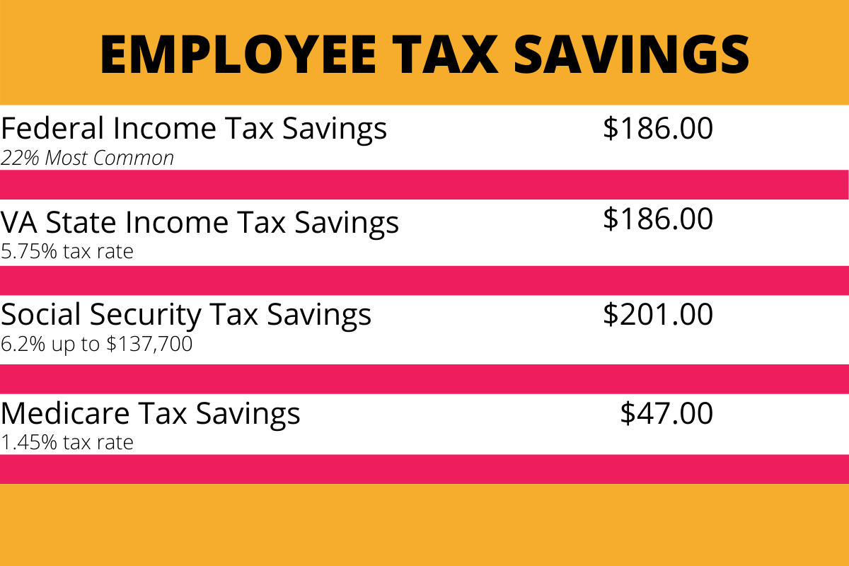 employee-tax-savings-table-1