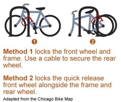 How to use a U-lock